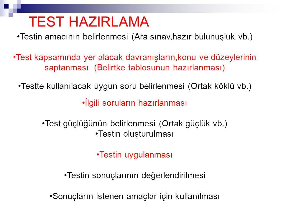 •Testin amacının belirlenmesi (Ara sınav,hazır bulunuşluk vb.) •Test kapsamında yer alacak davranışların,konu ve düzeylerinin saptanması (Belirtke tab