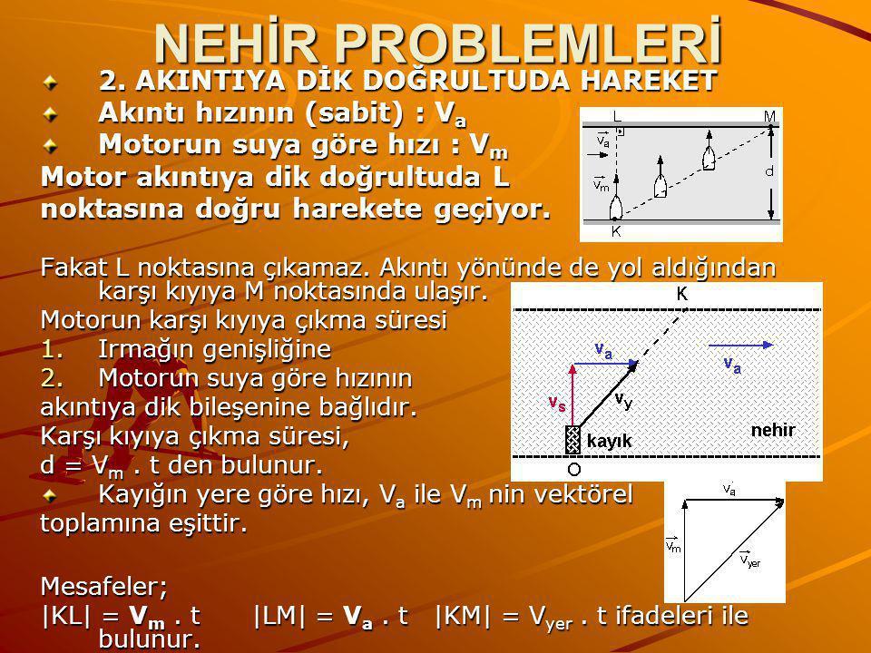 NEHİR PROBLEMLERİ 2.