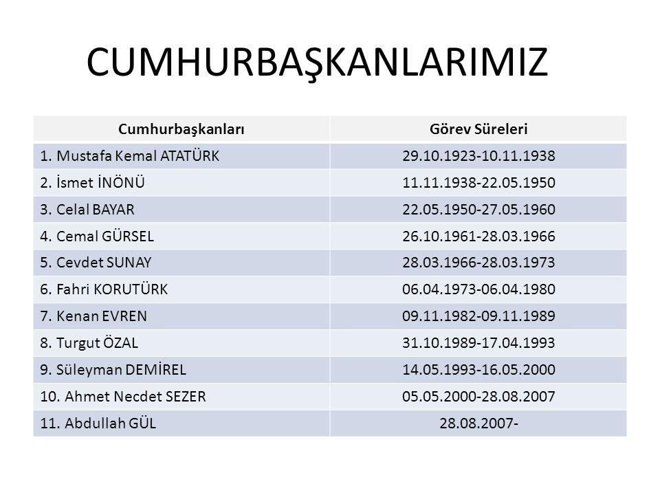 CumhurbaşkanlarıGörev Süreleri 1.Mustafa Kemal ATATÜRK29.10.1923-10.11.1938 2.