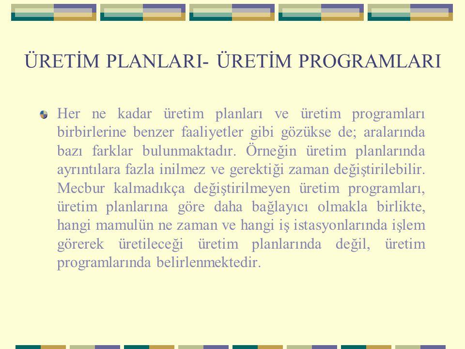 ÜRETİM PLANLARI- ÜRETİM PROGRAMLARI Her ne kadar üretim planları ve üretim programları birbirlerine benzer faaliyetler gibi gözükse de; aralarında baz