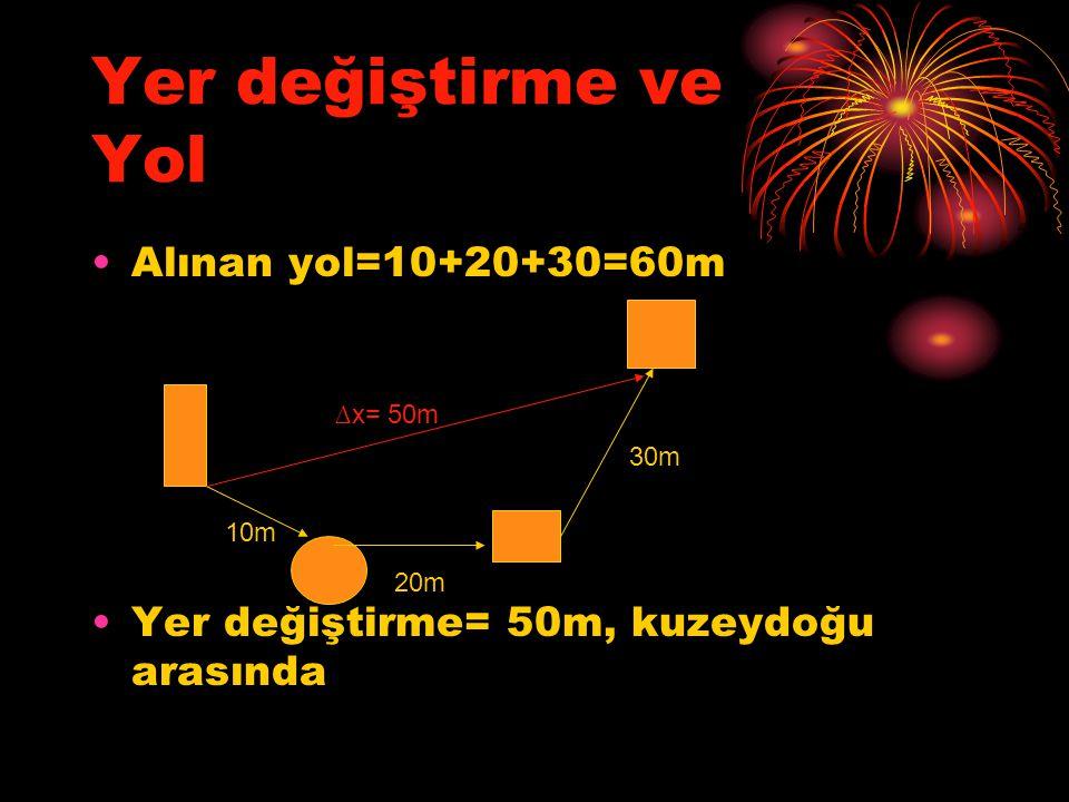 Yer değiştirme ve Yol •Alınan yol=10+20+30=60m •Yer değiştirme= 50m, kuzeydoğu arasında ∆x= 50m 10m 20m 30m