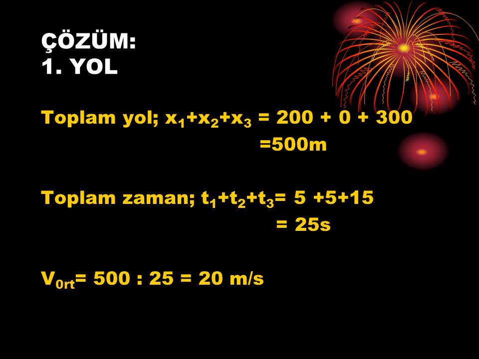 ÇÖZÜM: 1. YOL Toplam yol; x 1 +x 2 +x 3 = 200 + 0 + 300 =500m Toplam zaman; t 1 +t 2 +t 3 = 5 +5+15 = 25s V 0rt = 500 : 25 = 20 m/s