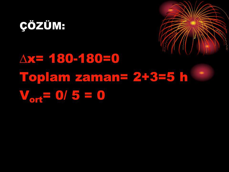 ÇÖZÜM: ∆x= 180-180=0 Toplam zaman= 2+3=5 h V ort = 0/ 5 = 0