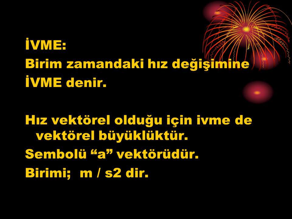 """İVME: Birim zamandaki hız değişimine İVME denir. Hız vektörel olduğu için ivme de vektörel büyüklüktür. Sembolü """"a"""" vektörüdür. Birimi; m / s2 dir."""