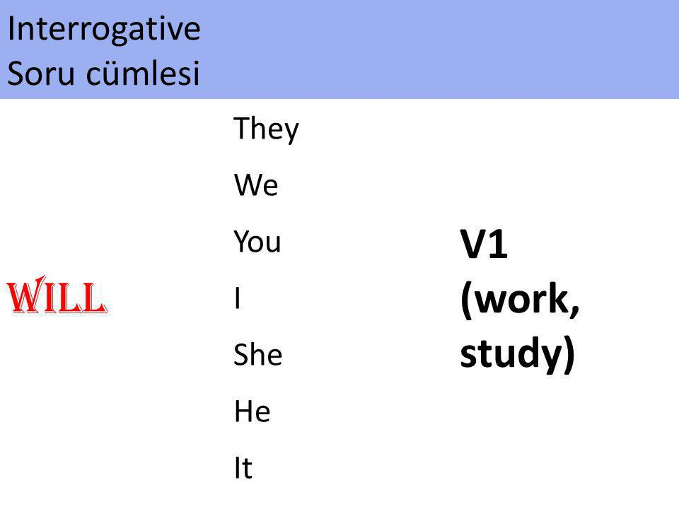 Interrogative Soru cümlesi Will They V1 (work, study) We You I She He It