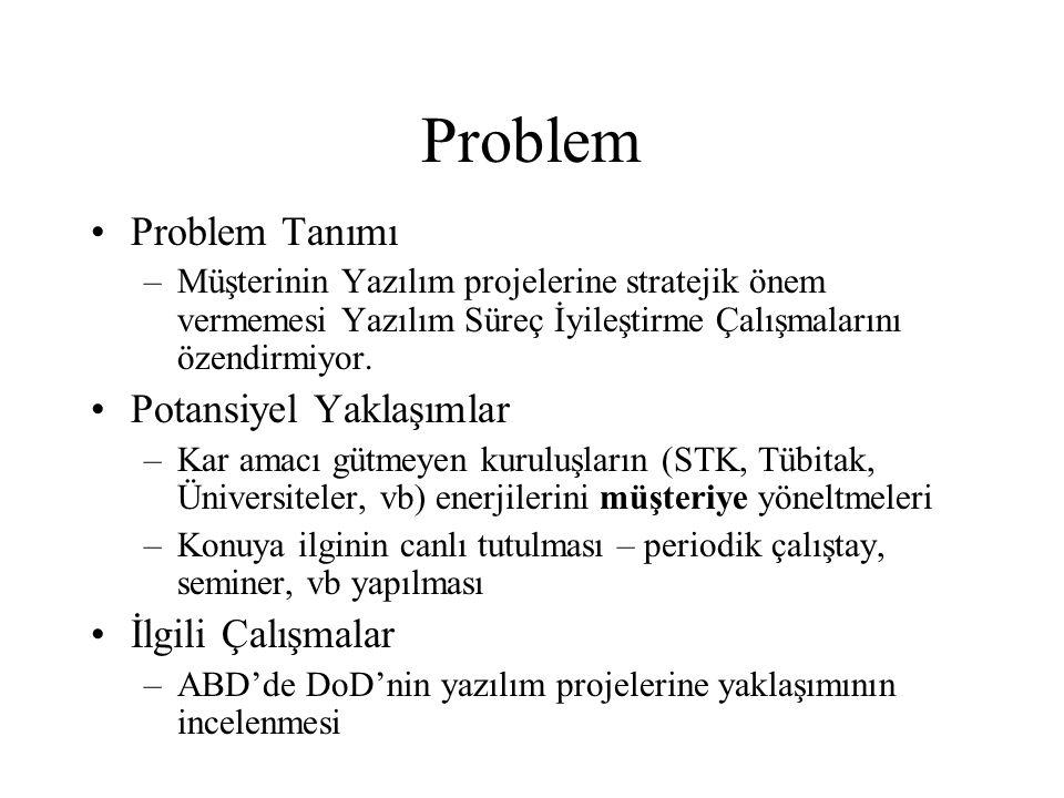 Problem •Problem Tanımı –Müşterinin Yazılım projelerine stratejik önem vermemesi Yazılım Süreç İyileştirme Çalışmalarını özendirmiyor.