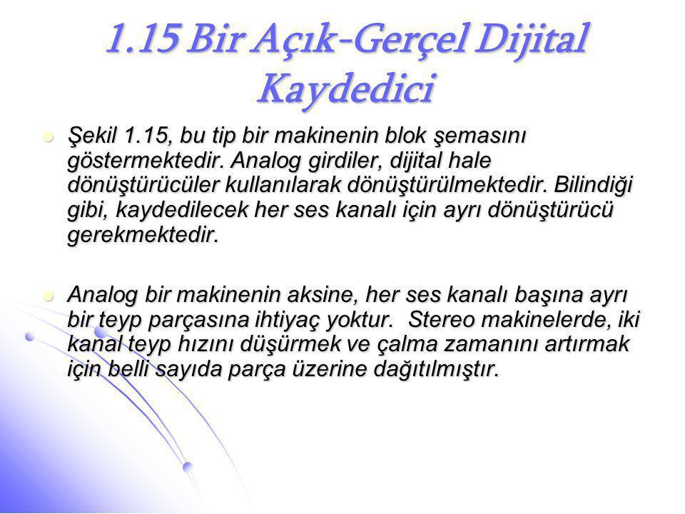 1.15 Bir Açık-Gerçel Dijital Kaydedici  Şekil 1.15, bu tip bir makinenin blok şemasını göstermektedir. Analog girdiler, dijital hale dönüştürücüler k