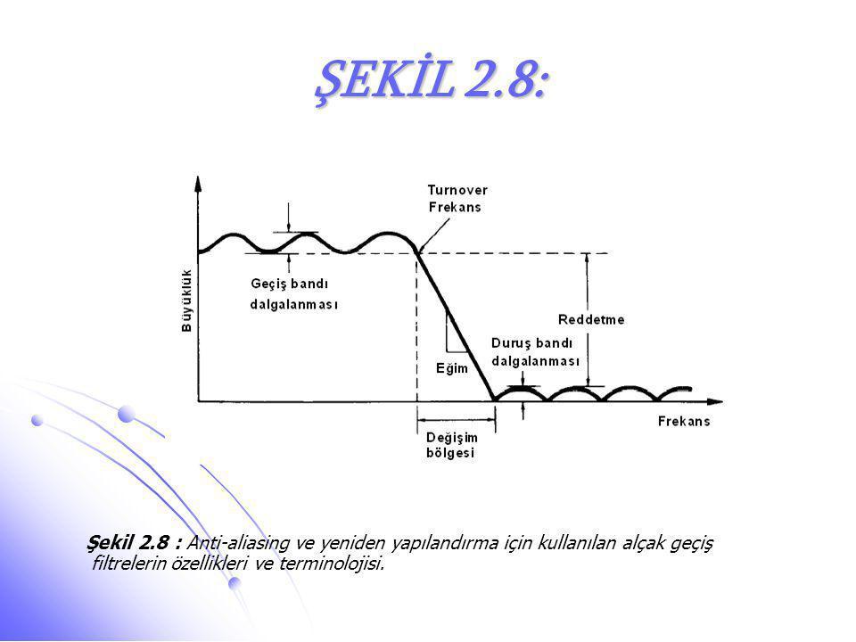ŞEKİL 2.8: Şekil 2.8 : Anti-aliasing ve yeniden yapılandırma için kullanılan alçak geçiş filtrelerin özellikleri ve terminolojisi.