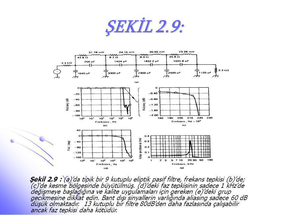ŞEKİL 2.9: Şekil 2.9 : (a)'da tipik bir 9 kutuplu eliptik pasif filtre, frekans tepkisi (b)'de; (c)'de kesme bölgesinde büyütülmüş. (d)'deki faz tepki
