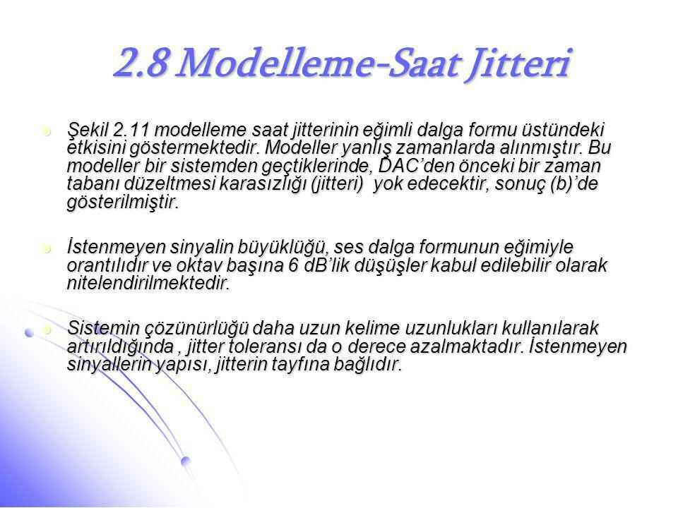 2.8 Modelleme-Saat Jitteri  Şekil 2.11 modelleme saat jitterinin eğimli dalga formu üstündeki etkisini göstermektedir. Modeller yanlış zamanlarda alı