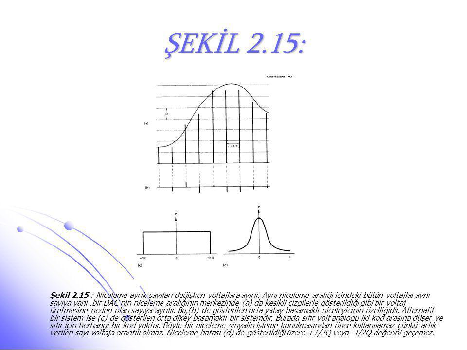ŞEKİL 2.15: Şekil 2.15 : Niceleme ayrık sayıları değişken voltajlara ayırır. Aynı niceleme aralığı içindeki bütün voltajlar aynı sayıya yani,bir DAC n