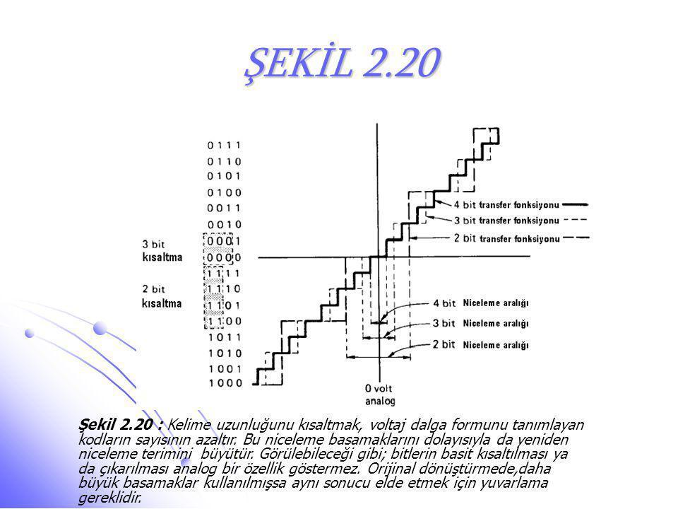 ŞEKİL 2.20 Şekil 2.20 : Kelime uzunluğunu kısaltmak, voltaj dalga formunu tanımlayan kodların sayısının azaltır. Bu niceleme basamaklarını dolayısıyla