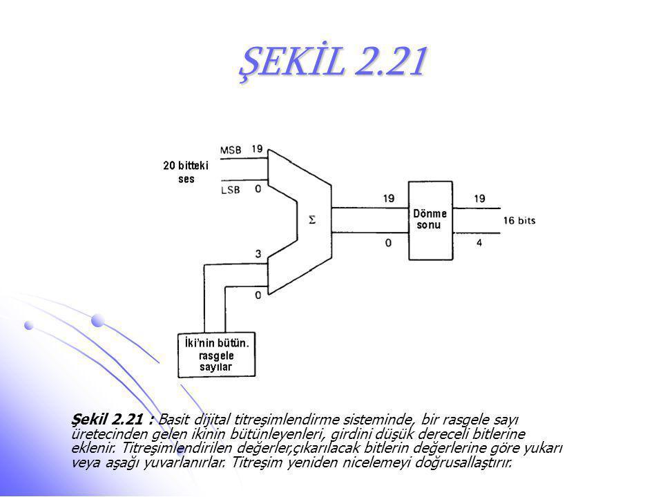 ŞEKİL 2.21 Şekil 2.21 : Basit dijital titreşimlendirme sisteminde, bir rasgele sayı üretecinden gelen ikinin bütünleyenleri, girdini düşük dereceli bi