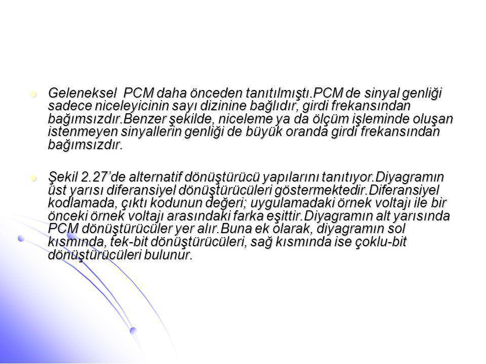  Geleneksel PCM daha önceden tanıtılmıştı.PCM de sinyal genliği sadece niceleyicinin sayı dizinine bağlıdır, girdi frekansından bağımsızdır.Benzer şe