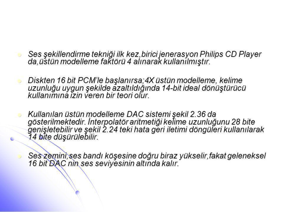  Ses şekillendirme tekniği ilk kez,birici jenerasyon Philips CD Player da,üstün modelleme faktörü 4 alınarak kullanılmıştır.  Diskten 16 bit PCM'le