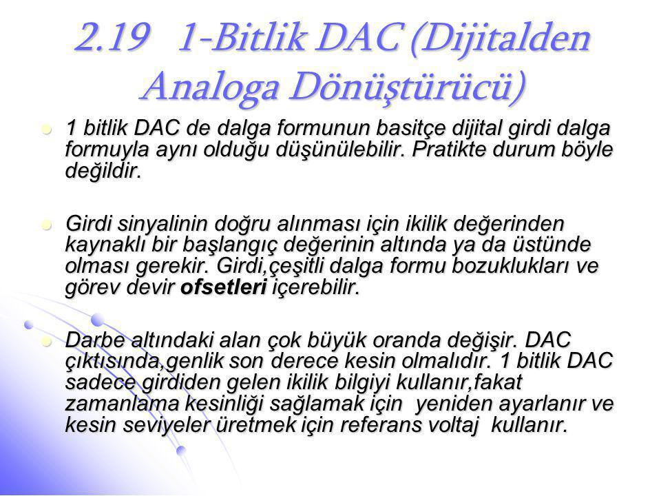 2.19 1-Bitlik DAC (Dijitalden Analoga Dönüştürücü)  1 bitlik DAC de dalga formunun basitçe dijital girdi dalga formuyla aynı olduğu düşünülebilir. Pr
