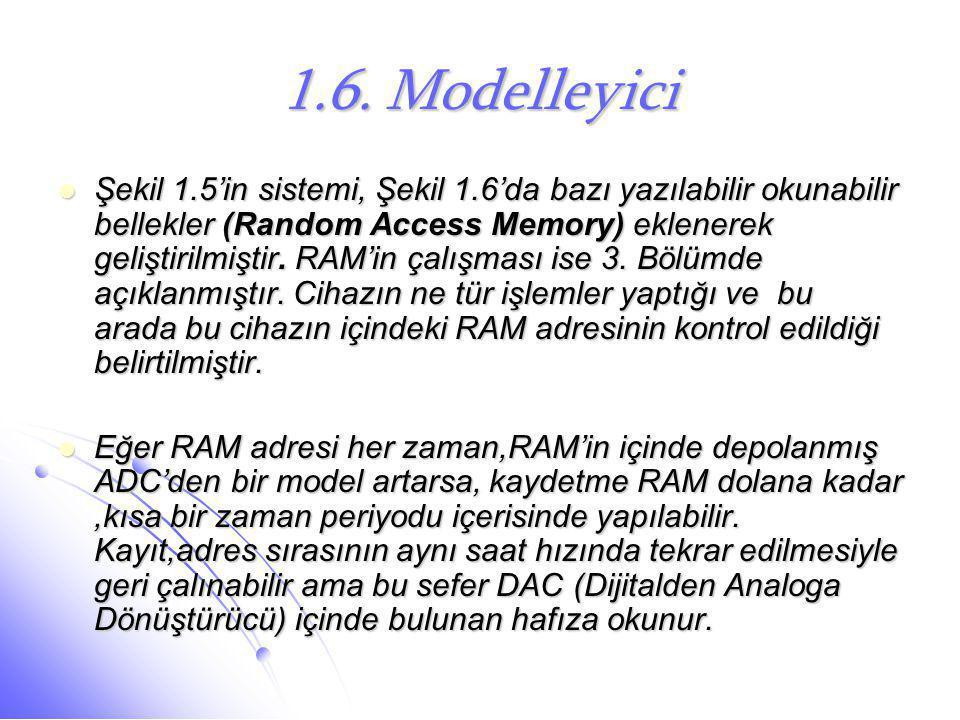 1.6. Modelleyici  Şekil 1.5'in sistemi, Şekil 1.6'da bazı yazılabilir okunabilir bellekler (Random Access Memory) eklenerek geliştirilmiştir. RAM'in