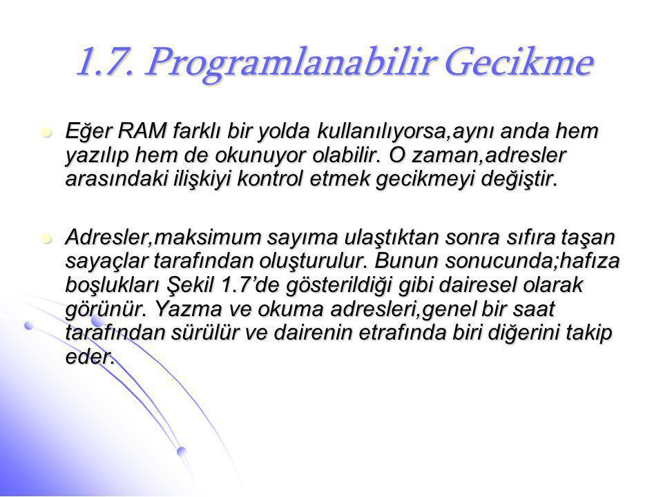 1.7. Programlanabilir Gecikme  Eğer RAM farklı bir yolda kullanılıyorsa,aynı anda hem yazılıp hem de okunuyor olabilir. O zaman,adresler arasındaki i
