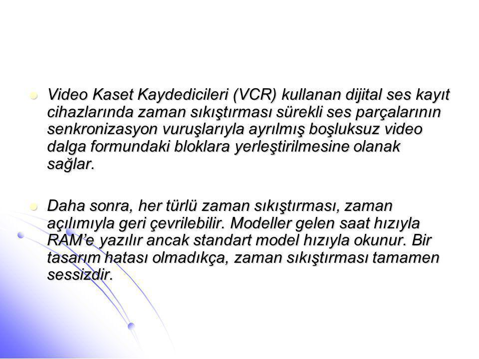  Video Kaset Kaydedicileri (VCR) kullanan dijital ses kayıt cihazlarında zaman sıkıştırması sürekli ses parçalarının senkronizasyon vuruşlarıyla ayrı