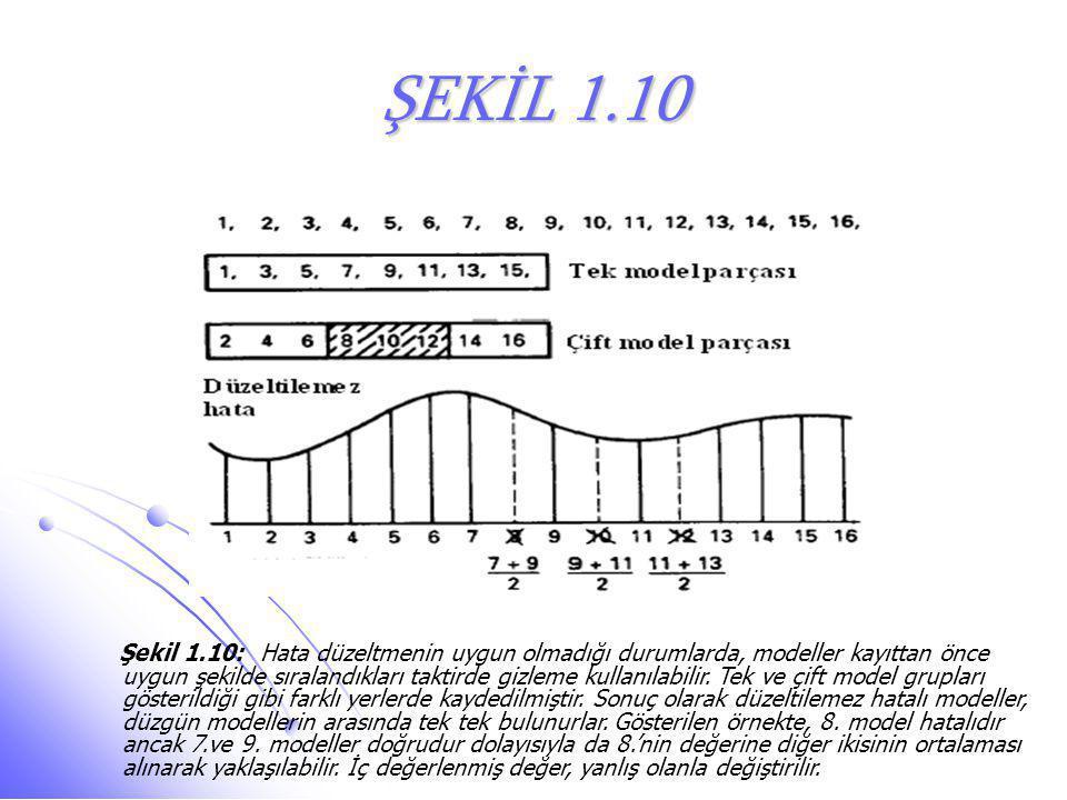 ŞEKİL 1.10 Şekil 1.10: Hata düzeltmenin uygun olmadığı durumlarda, modeller kayıttan önce uygun şekilde sıralandıkları taktirde gizleme kullanılabilir