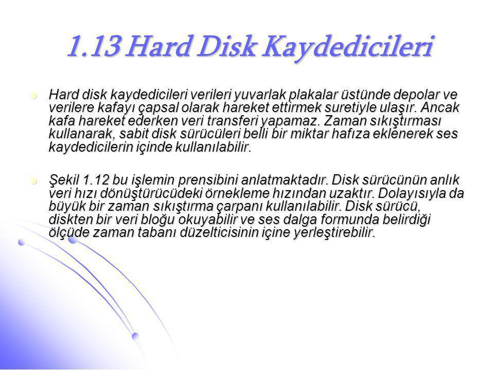 1.13 Hard Disk Kaydedicileri  Hard disk kaydedicileri verileri yuvarlak plakalar üstünde depolar ve verilere kafayı çapsal olarak hareket ettirmek su