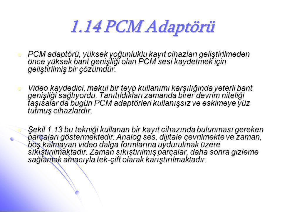 1.14 PCM Adaptörü  PCM adaptörü, yüksek yoğunluklu kayıt cihazları geliştirilmeden önce yüksek bant genişliği olan PCM sesi kaydetmek için geliştiril