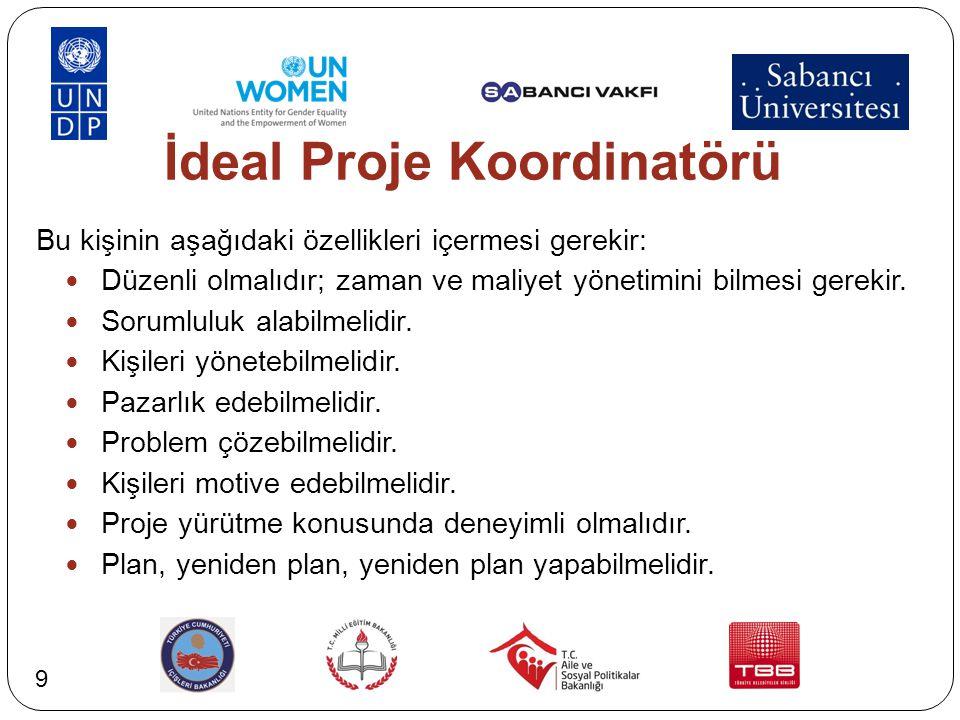 İdeal Proje Koordinatörü Bu kişinin aşağıdaki özellikleri içermesi gerekir:  Düzenli olmalıdır; zaman ve maliyet yönetimini bilmesi gerekir.  Soruml