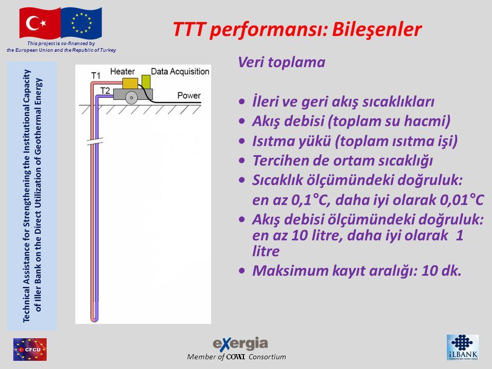 Member of Consortium This project is co-financed by the European Union and the Republic of Turkey TTT performansı: Bileşenler Veri toplama • İleri ve geri akış sıcaklıkları • Akış debisi (toplam su hacmi) • Isıtma yükü (toplam ısıtma işi) • Tercihen de ortam sıcaklığı • Sıcaklık ölçümündeki doğruluk: en az 0,1°C, daha iyi olarak 0,01°C • Akış debisi ölçümündeki doğruluk: en az 10 litre, daha iyi olarak 1 litre • Maksimum kayıt aralığı: 10 dk.