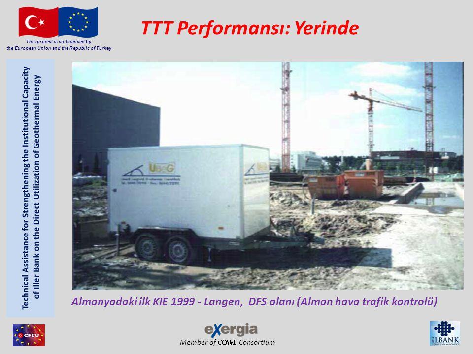 Member of Consortium This project is co-financed by the European Union and the Republic of Turkey TTT Performansı: Yerinde Almanyadaki ilk KIE 1999 - Langen, DFS alanı (Alman hava trafik kontrolü)