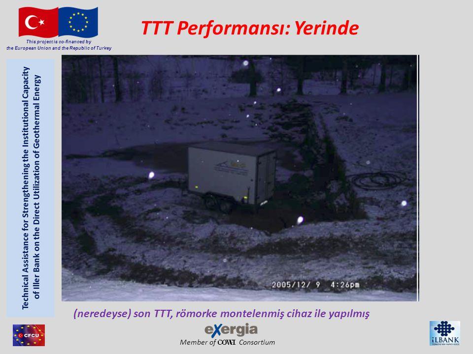 Member of Consortium This project is co-financed by the European Union and the Republic of Turkey TTT Performansı: Yerinde (neredeyse) son TTT, römorke montelenmiş cihaz ile yapılmış