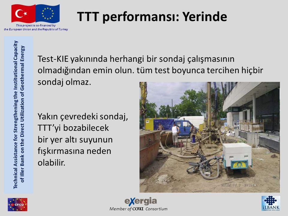 Member of Consortium This project is co-financed by the European Union and the Republic of Turkey TTT performansı: Yerinde Test-KIE yakınında herhangi bir sondaj çalışmasının olmadığından emin olun.