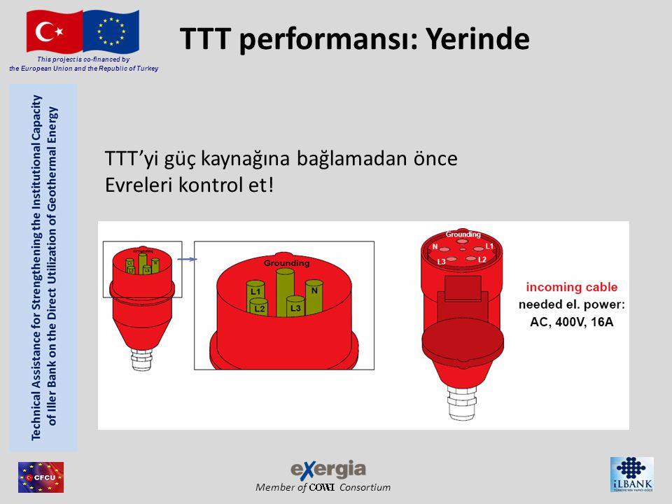 Member of Consortium This project is co-financed by the European Union and the Republic of Turkey TTT performansı: Yerinde TTT'yi güç kaynağına bağlamadan önce Evreleri kontrol et!