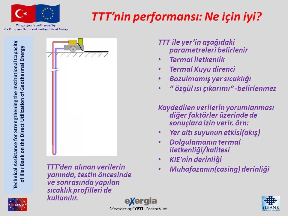 Member of Consortium This project is co-financed by the European Union and the Republic of Turkey TTT Performansı: Yerinde TTT, küçük caterpillar üzerine monte edilmiş.