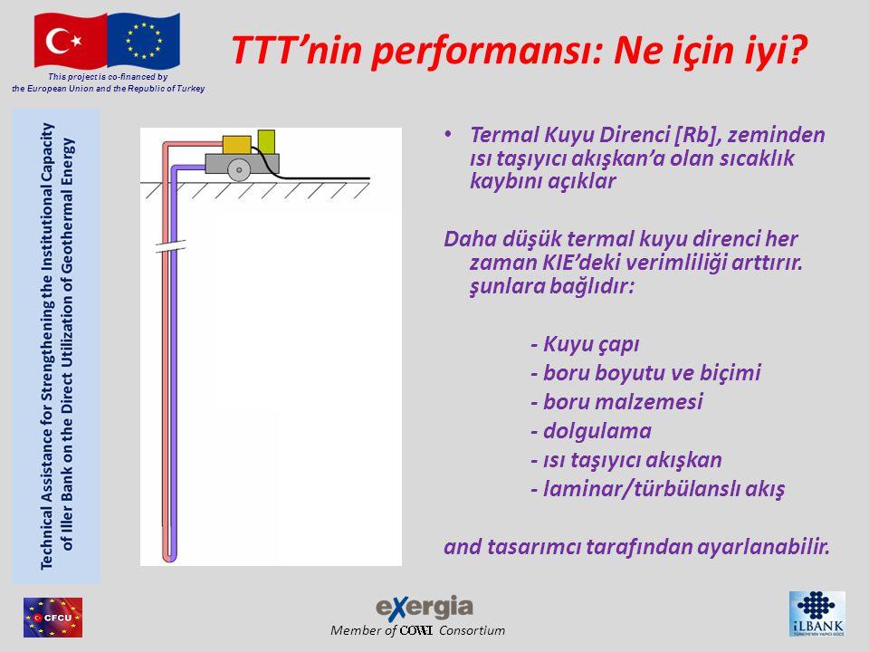 Member of Consortium This project is co-financed by the European Union and the Republic of Turkey TTT'nin performansı: Prensip • TTT, KIE'ye bağlanır ve su sistemde sirküle olacaktır.