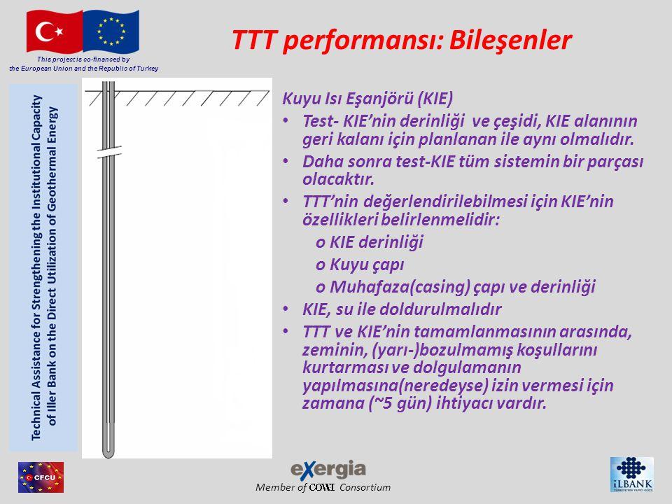 Member of Consortium This project is co-financed by the European Union and the Republic of Turkey TTT performansı: Bileşenler Kuyu Isı Eşanjörü (KIE) • Test- KIE'nin derinliği ve çeşidi, KIE alanının geri kalanı için planlanan ile aynı olmalıdır.