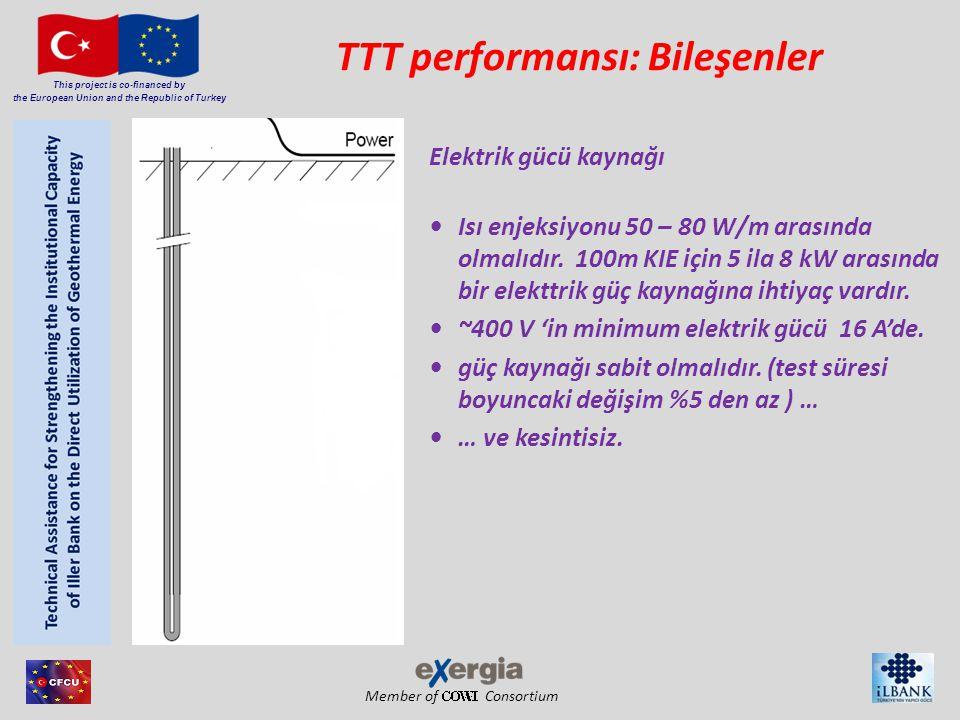 Member of Consortium This project is co-financed by the European Union and the Republic of Turkey TTT performansı: Bileşenler Hidrolik ünite • Ayarlanabilir ısıtma ile tercihen elektrikli direnç ısıtıcı yaklaşık 10 kW'a kadar yüklenebilir • Ayarlanabilir pompalama hızı ile sirkülasyon pompası.