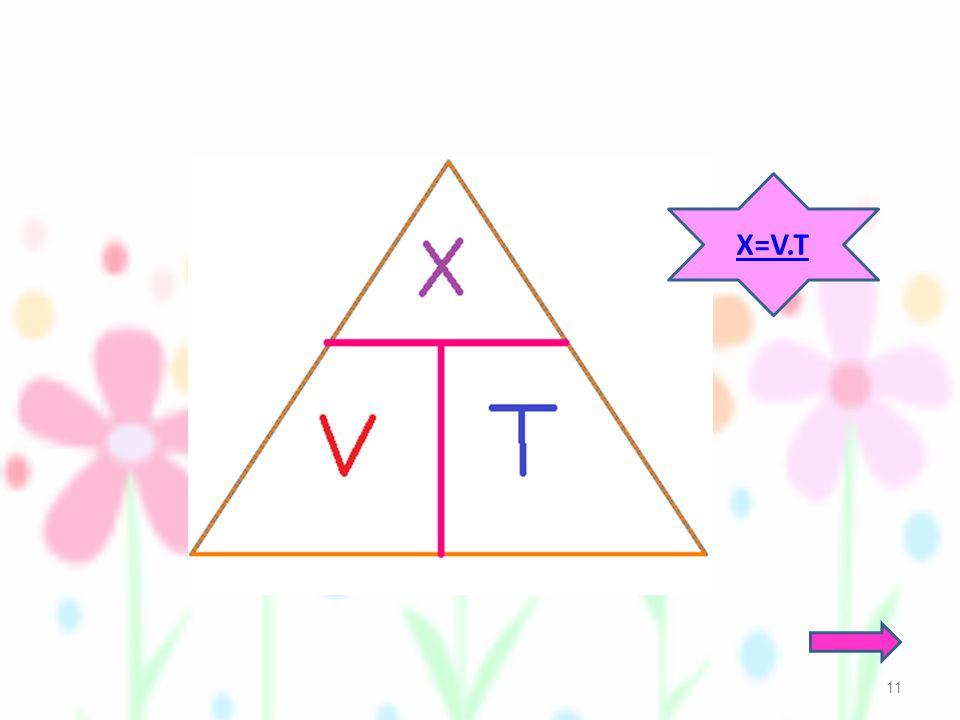 11 X=V.T