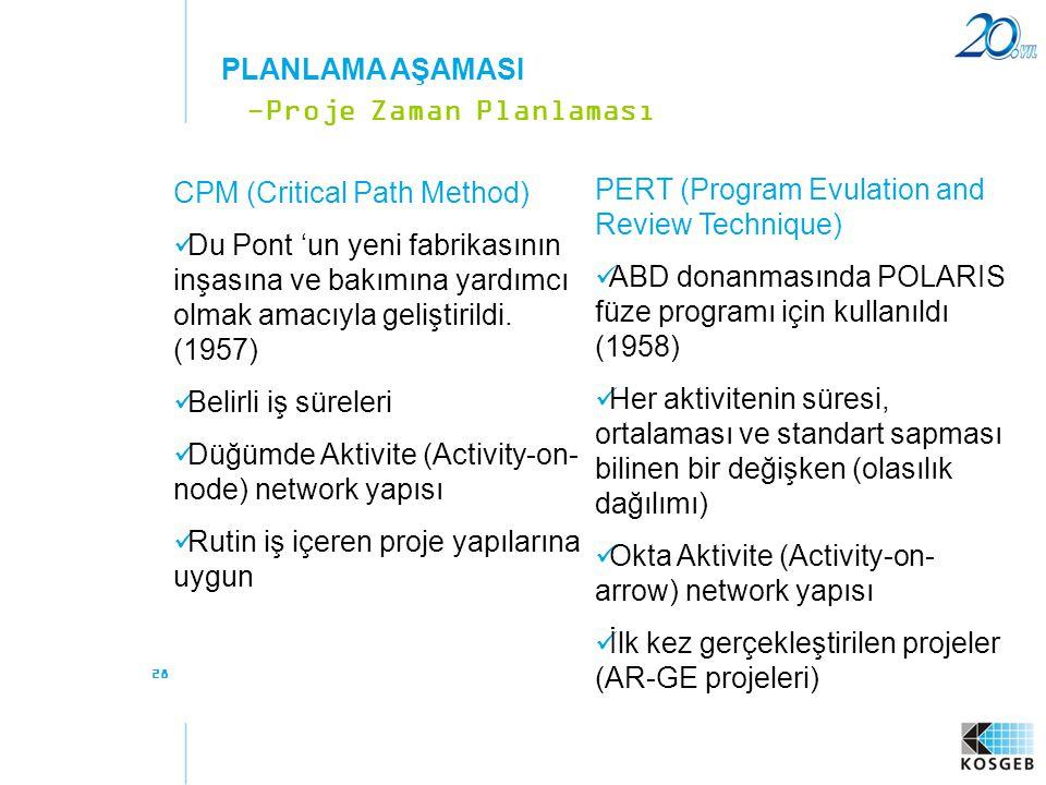 28 CPM (Critical Path Method)  Du Pont 'un yeni fabrikasının inşasına ve bakımına yardımcı olmak amacıyla geliştirildi. (1957)  Belirli iş süreleri