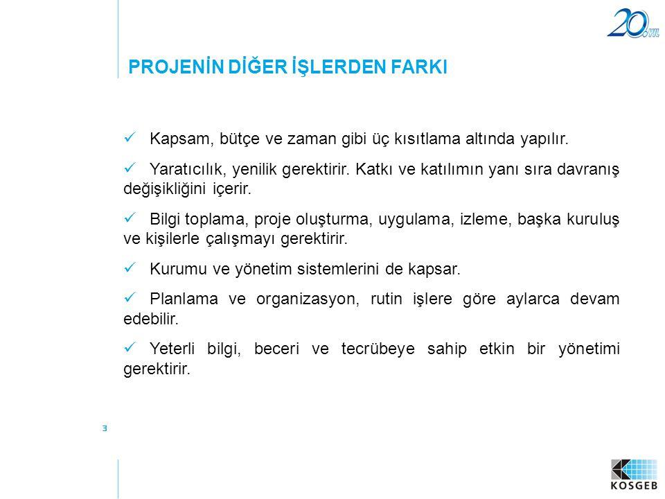 4 PROJE ÖRNEKLERİ  Stadyum, alışveriş merkezi, fabrika, ev v.b.
