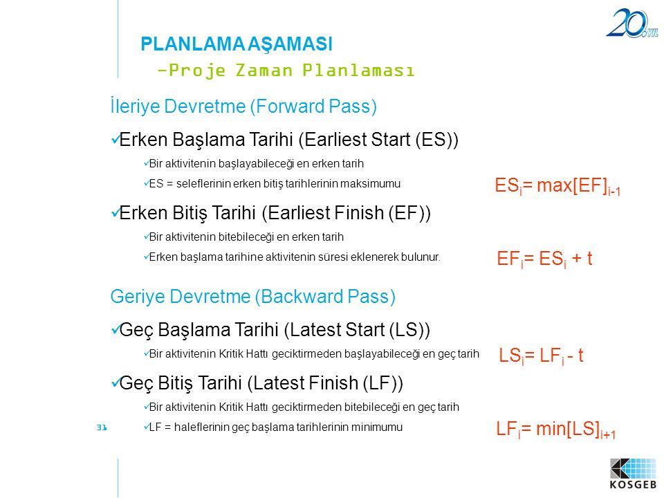 31 İleriye Devretme (Forward Pass)  Erken Başlama Tarihi (Earliest Start (ES))  Bir aktivitenin başlayabileceği en erken tarih  ES = seleflerinin e
