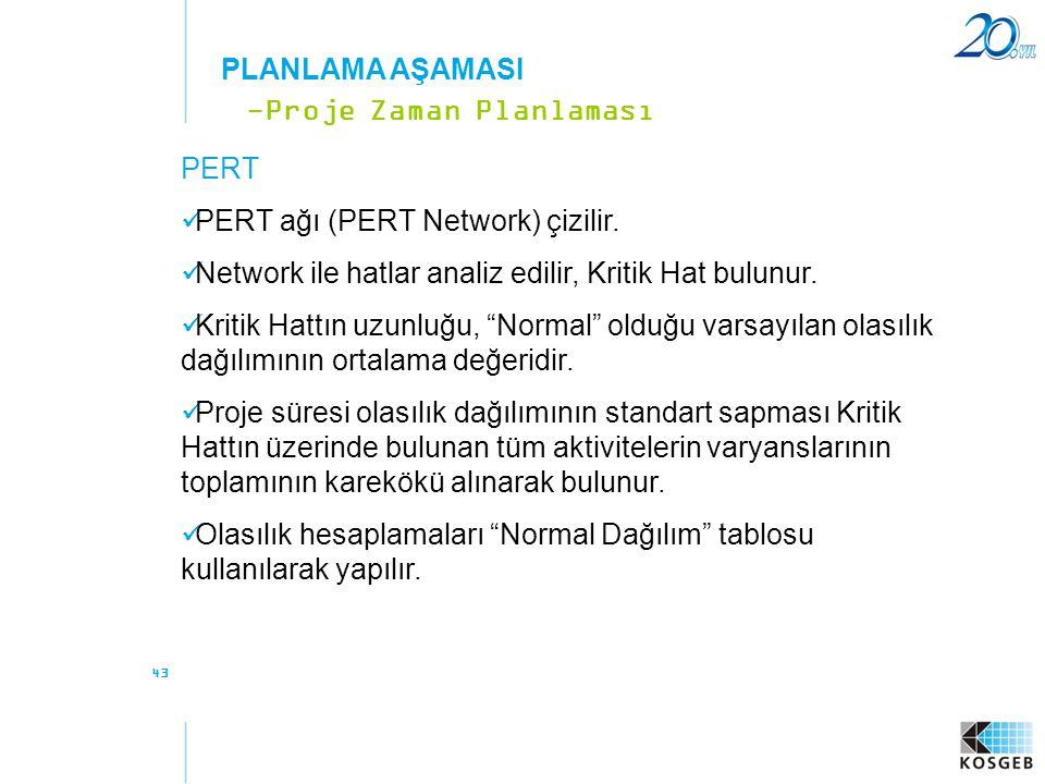 """43 PERT  PERT ağı (PERT Network) çizilir.  Network ile hatlar analiz edilir, Kritik Hat bulunur.  Kritik Hattın uzunluğu, """"Normal"""" olduğu varsayıla"""