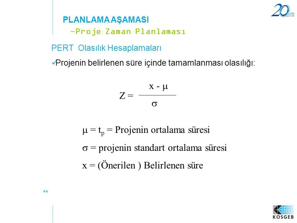44 PERT Olasılık Hesaplamaları  Projenin belirlenen süre içinde tamamlanması olasılığı: -Proje Zaman Planlaması PLANLAMA AŞAMASI Z = x -    = t p