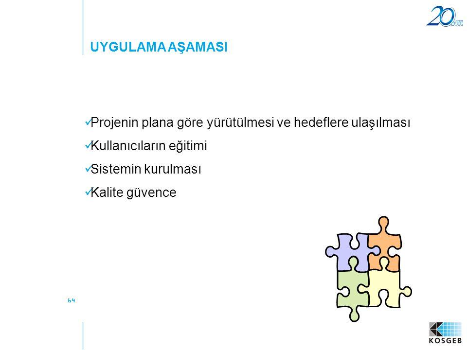 64 UYGULAMA AŞAMASI  Projenin plana göre yürütülmesi ve hedeflere ulaşılması  Kullanıcıların eğitimi  Sistemin kurulması  Kalite güvence