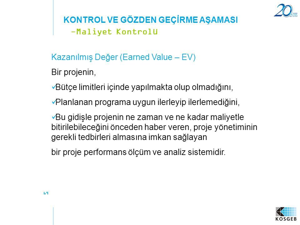 69 Kazanılmış Değer (Earned Value – EV) Bir projenin,  Bütçe limitleri içinde yapılmakta olup olmadığını,  Planlanan programa uygun ilerleyip ilerle