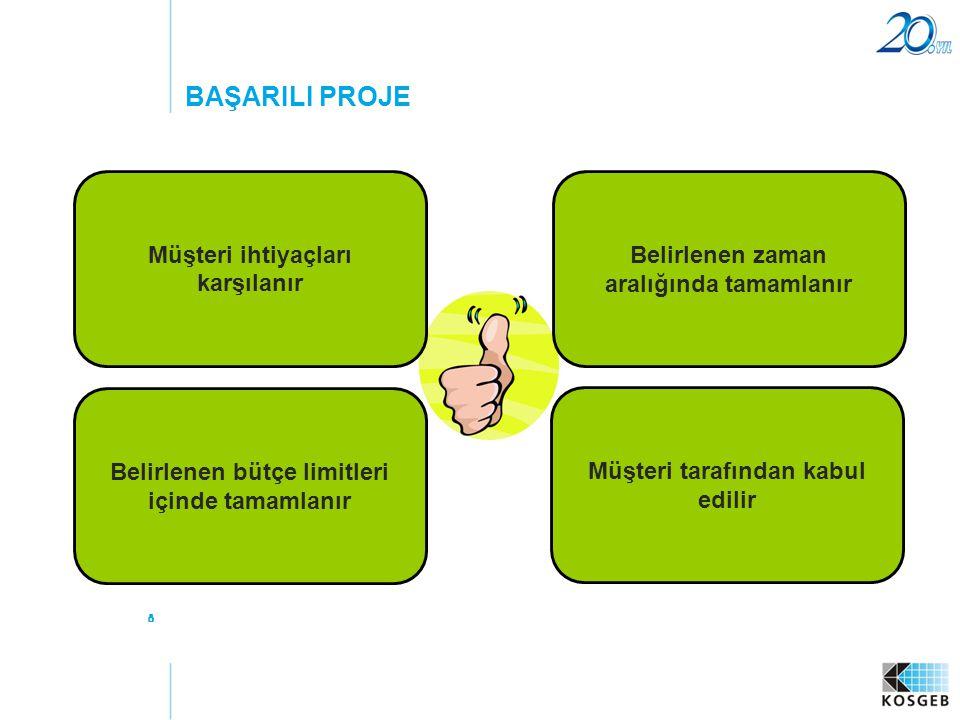 9 BAŞARISIZ PROJE Proje kapsamının belirlenmesindeki hatalar İhtiyaçların belirlenmesindeki eksiklikler Gerçekçi olmayan planlama / zamanlama Kaynak yetersizliği