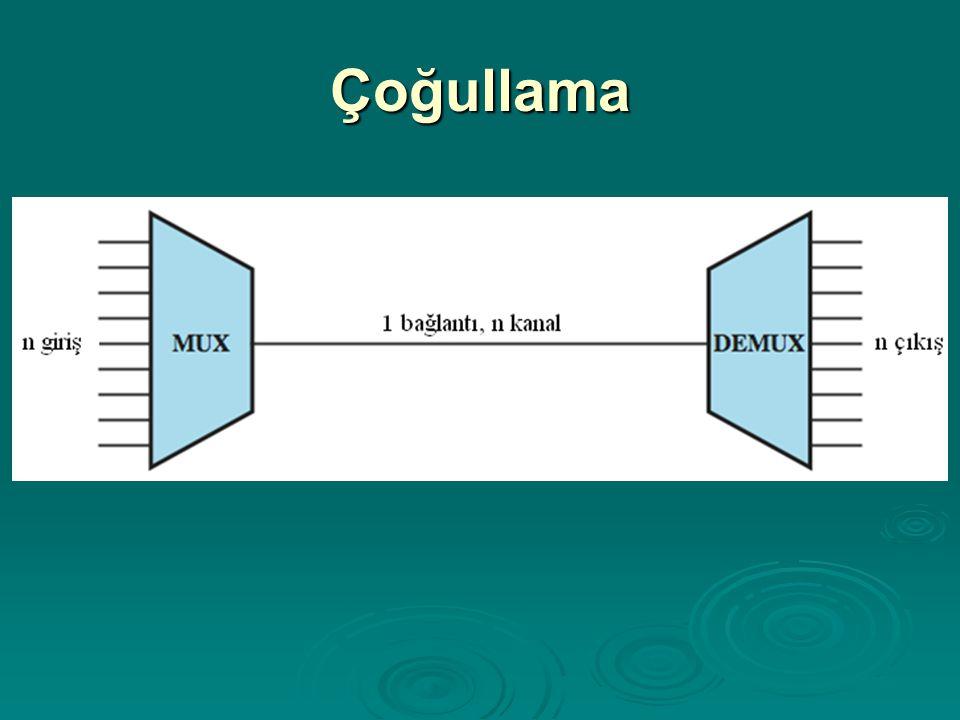 ÇOĞULLAMA Çoğullama, bağlantıların band genişliği mevcut iletim sisteminin band genişliğinden çok daha küçük olduğu zaman arzu edilir.