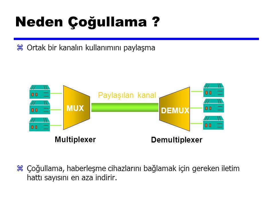 Çoğullama Türleri zFDM (Frequency Division Multiplexing, Frekans Bölmeli Çoğullama)  TDM (Time Division Multiplexing, Zaman Bölmeli Çoğullama)