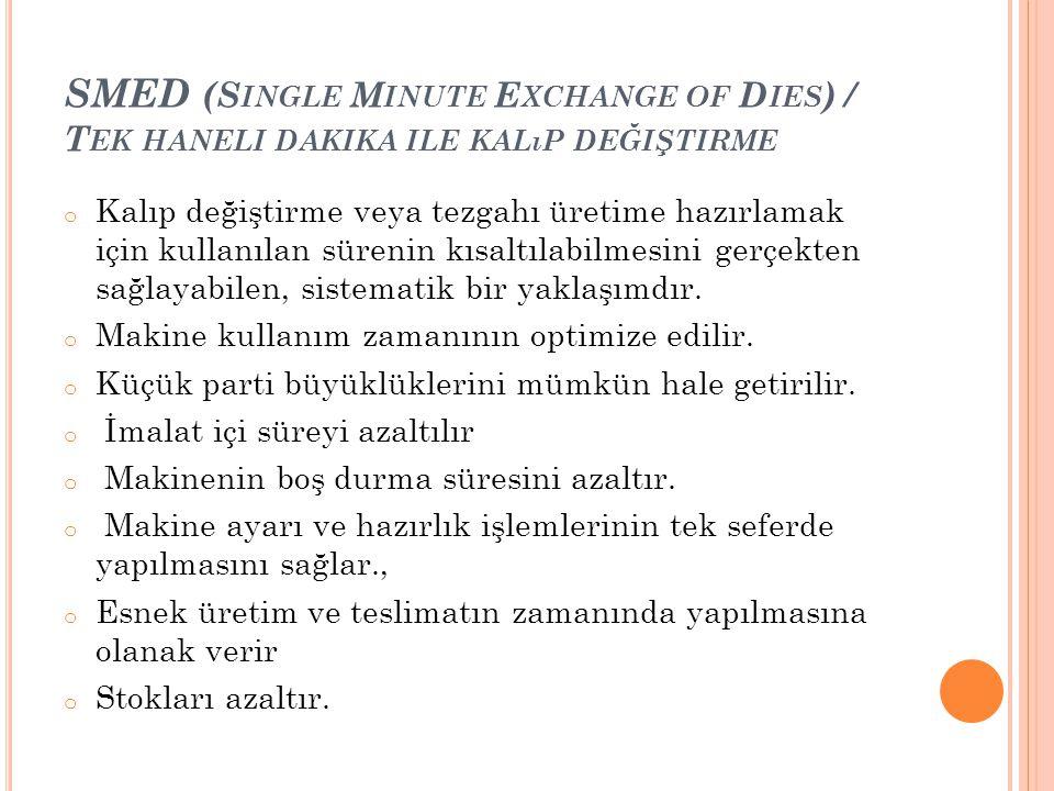 SMED (S INGLE M INUTE E XCHANGE OF D IES ) / T EK HANELI DAKIKA ILE KALıP DEĞIŞTIRME o Kalıp değiştirme veya tezgahı üretime hazırlamak için kullanıla