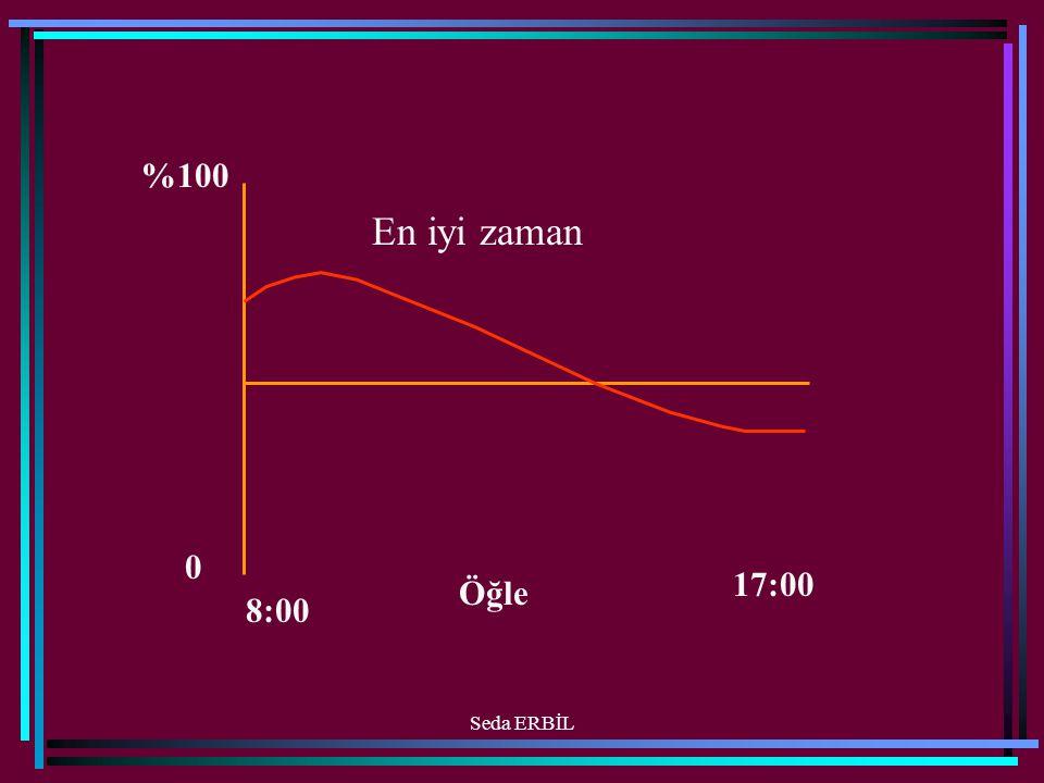 Seda ERBİL %100 0 8:00 Öğle 17:00 En iyi zaman
