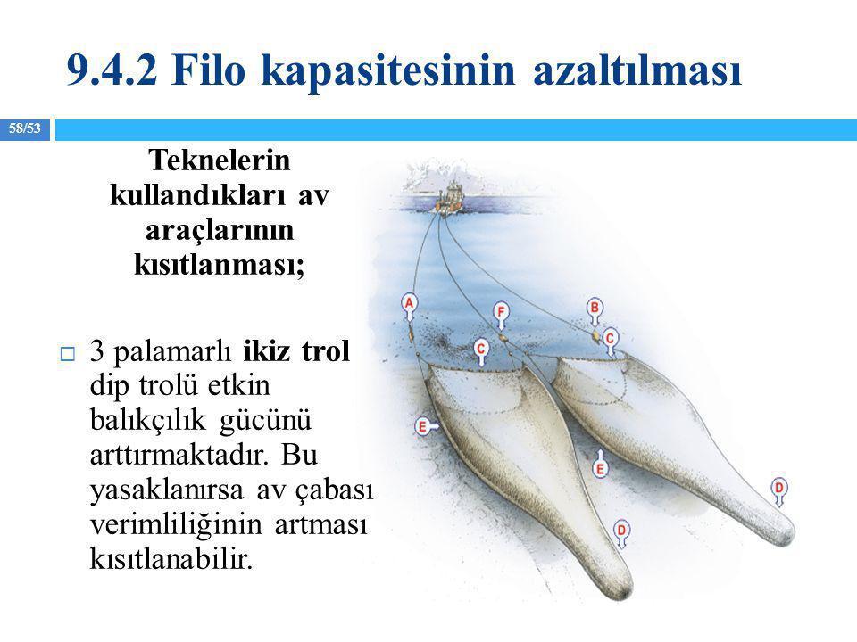 58/53 Teknelerin kullandıkları av araçlarının kısıtlanması;  3 palamarlı ikiz trol dip trolü etkin balıkçılık gücünü arttırmaktadır. Bu yasaklanırsa